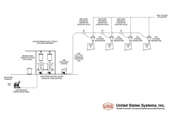 US_Systems_Process_Diagram_01