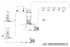 US_Systems_Process_Diagram_02