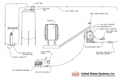 US_Systems_Process_Diagram_04