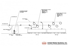 US_Systems_Process_Diagram_06