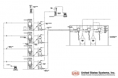 US_Systems_Process_Diagram_07