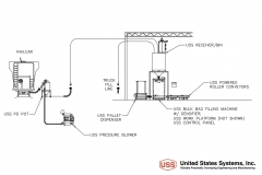 US_Systems_Process_Diagram_10