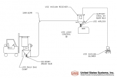US_Systems_Process_Diagram_11