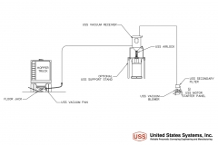 US_Systems_Process_Diagram_13
