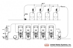 US_Systems_Process_Diagram_16