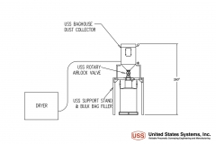 US_Systems_Process_Diagram_17