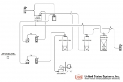 US_Systems_Process_Diagram_18