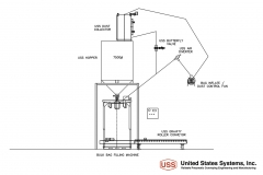 US_Systems_Process_Diagram_19