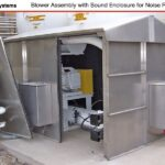 Blower Package with Sound Enclosure for Noise Reduction
