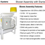 US Systems Blower Package with Starter Panel Features Diagram