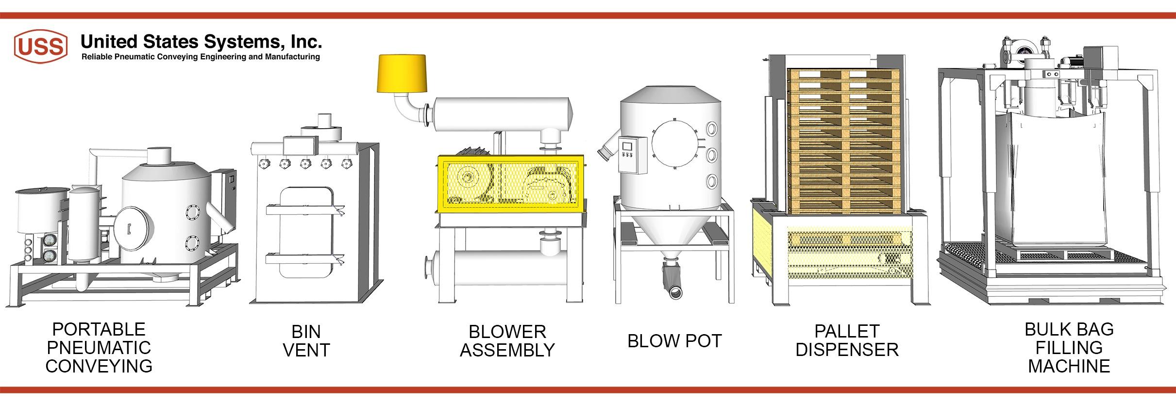 Pneumatic Conveying Equipment