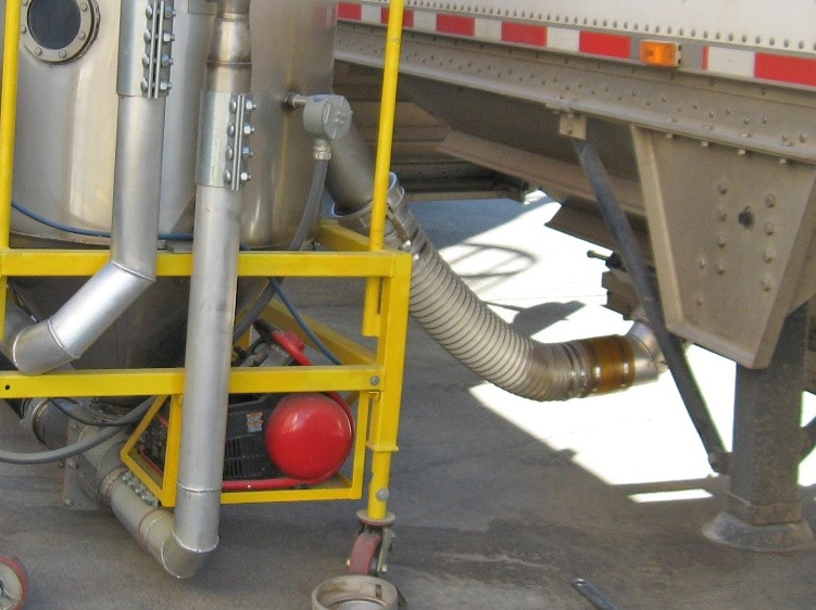 US Systems Urethane Sleeve Railcar Adapter in use unloading a truck