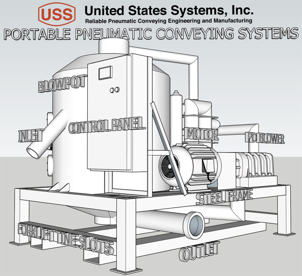 US Systems Portable Pneumatic Conveying System Skid Pot